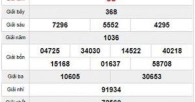 Dự đoán kết quả xổ số HCM 24 giờ hôm nay chuẩn