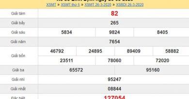 Soi cầu KQXS Bình Định 23/4/2020 hôm nay chuẩn nhất