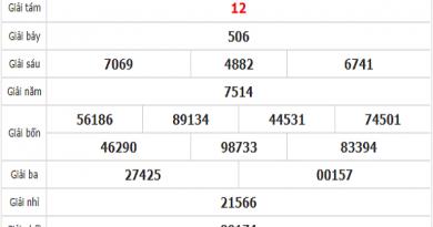 ket-qua-xo-Quang-Nam-ngay-19-5-2020-(2)-min
