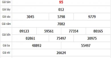 Bảng KQXSHCM- Thống kê xổ số hồ chí minh ngày 25/05