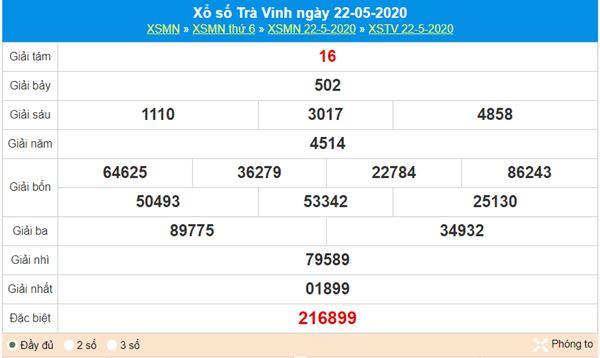 Soi cầu XSTV 29/5/2020 - Chốt KQXS Trà Vinh thứ 6