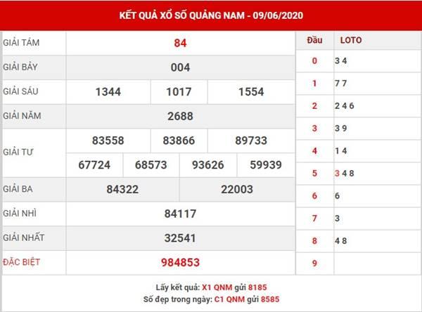 Thống kê XS Quảng Nam thứ 3 ngày 16-6-2020
