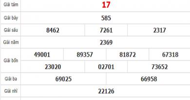 ket-qua-xo-so-Ninh-Thuan-ngay-12-6-2020-min