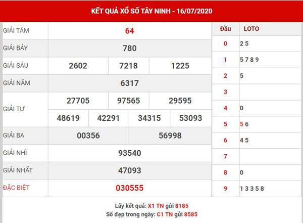 Thống kê kết quả sổ xố Tây Ninh thứ 5 ngày 23-7-2020