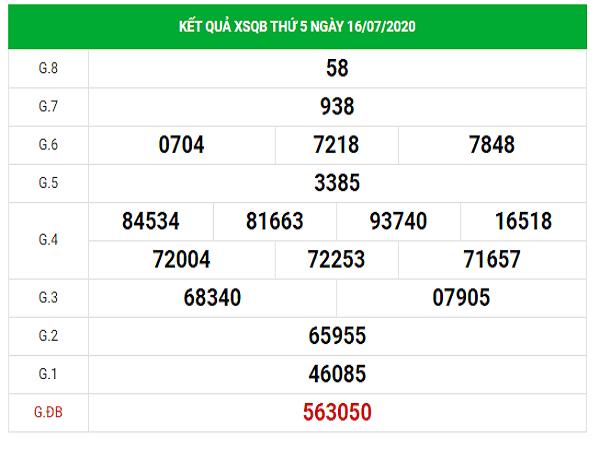 Phân tích xổ số quảng bình- KQXSQB thứ 5 ngày 23/07/2020