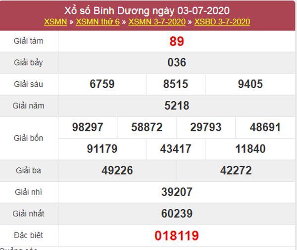 Dự đoán XSBD 10/7/2020 chốt KQXS Bình Dương thứ 6