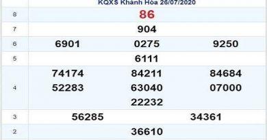 Soi cầu KQXSKH- xổ số khánh hòa thứ 4 ngày 29/07 tỷ lệ trúng cao