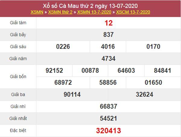 Thống kê XSCM 20/7/2020 chốt KQXS Cà Mau thứ 2
