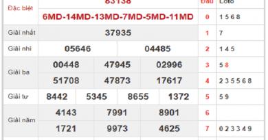 Soi cầu bạch thủ KQXSMB-xổ số miền bắc ngày 10/08 tỷ lệ trúng cao