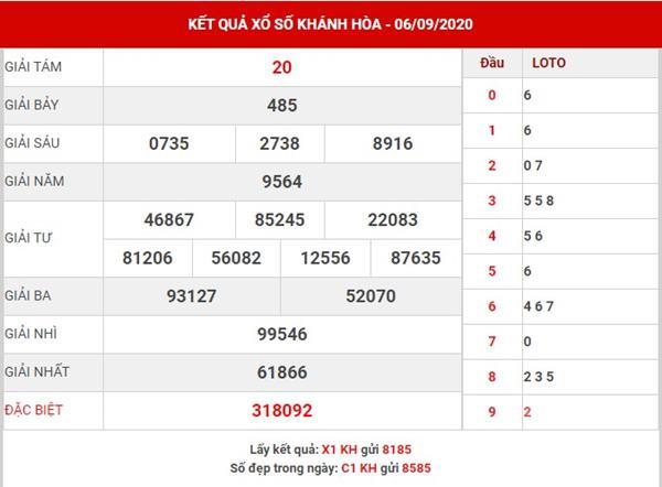 Soi cầu kết quả sổ xố Khánh Hòa thứ 4 ngày 9-9-2020