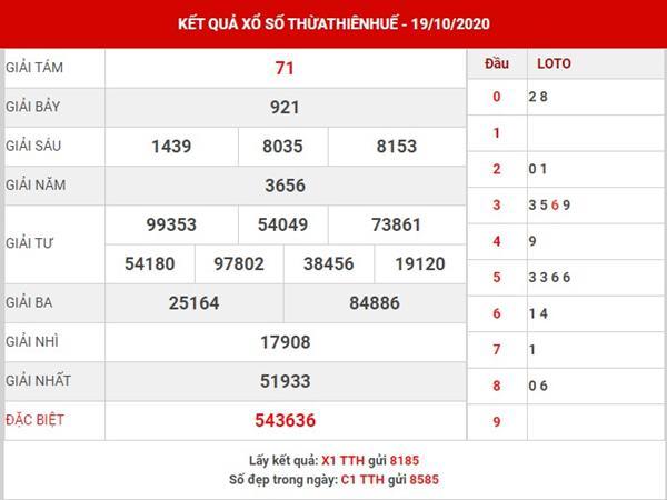 Thống kê XS Thừa Thiên Huế thứ 2 ngày 26-10-2020