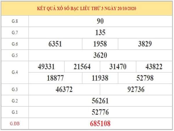Thống kê XSBL ngày 27/10/2020dựa trên phân tích KQXSBL kỳ trước