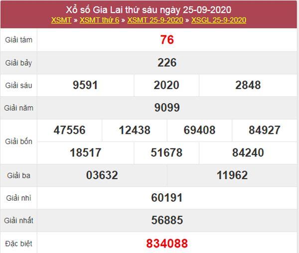 Nhận định KQXS Gia Lai 2/10/2020 chốt số XSGL thứ 6