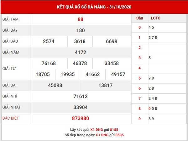 Soi cầu số đẹp sổ số Đà Nẵng thứ 4 ngày 4-11-2020