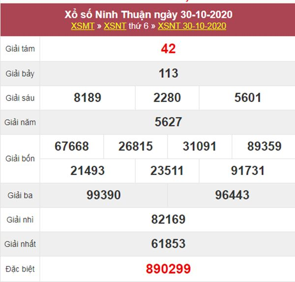 Thống kê XSNT 6/11/2020 chốt lô Ninh Thuận giải đặc biệt thứ 6