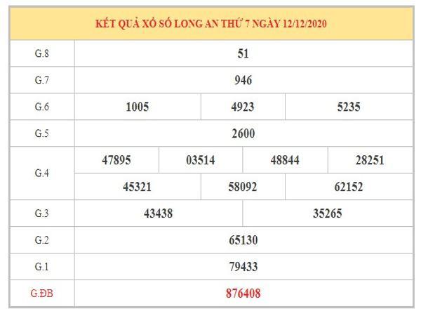 Phân tích KQXSLA ngày 19/12/2020 dựa trên kết quả kì trước