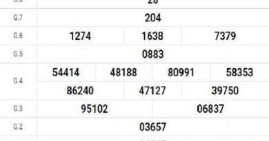 Soi cầu XSBD ngày 04/12/2020- xổ số bình dương